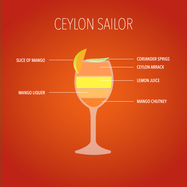 Ceylon Sailor